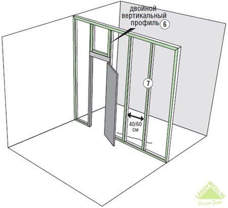 Как сделать перегородку с дверью в душе